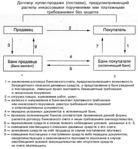 Общая схема расчетов