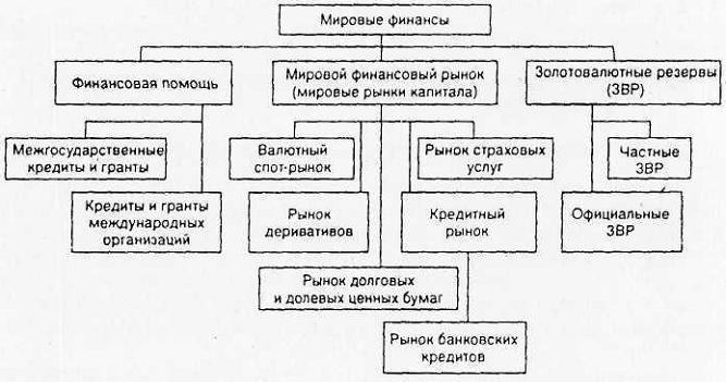 институт ближнего востока структура финансирование самых больших членов
